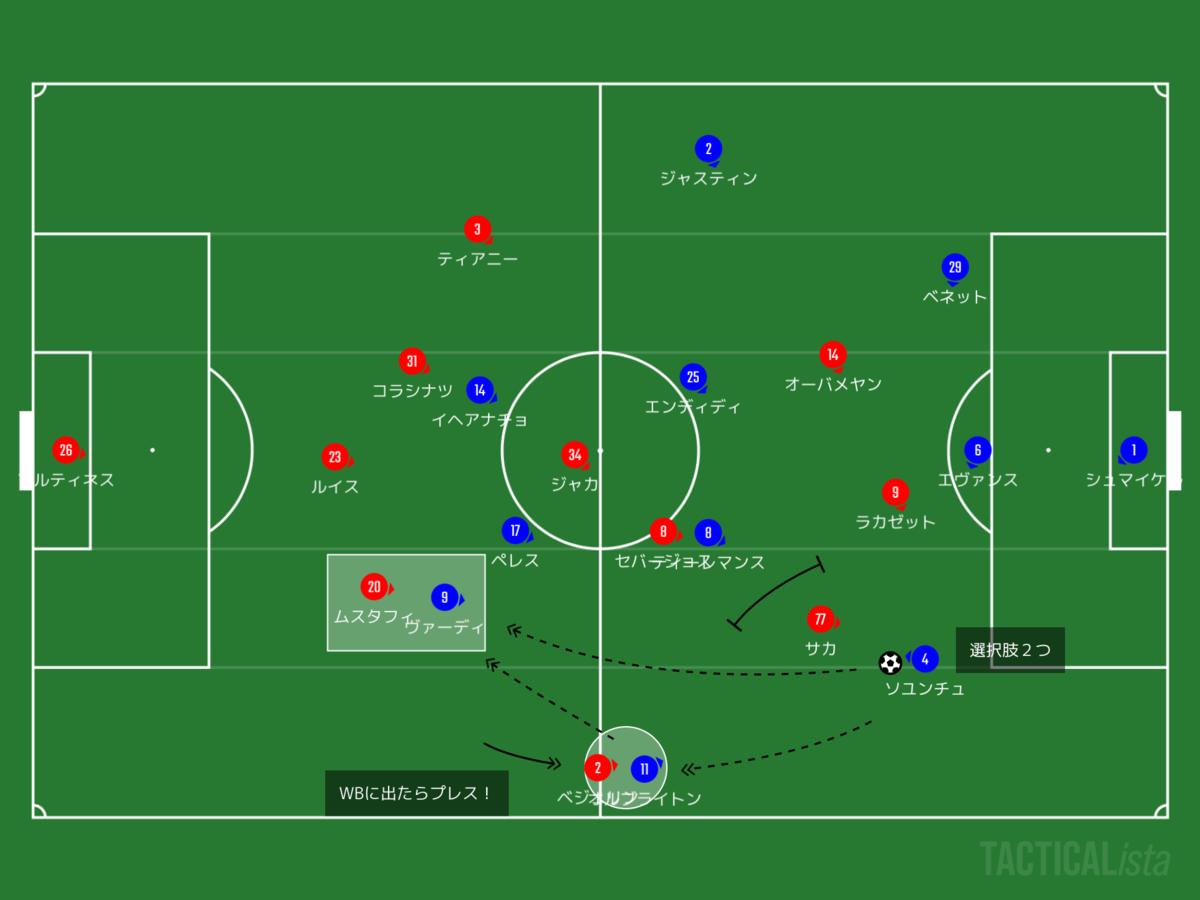 f:id:football-analyst:20200710101656p:plain