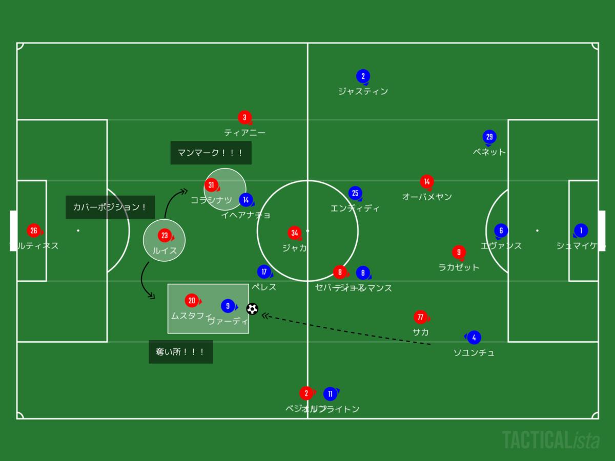 f:id:football-analyst:20200710102311p:plain