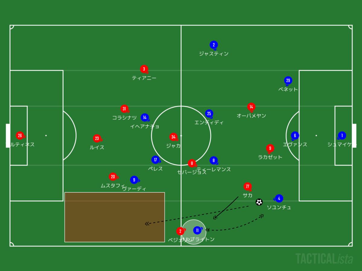 f:id:football-analyst:20200710120014p:plain