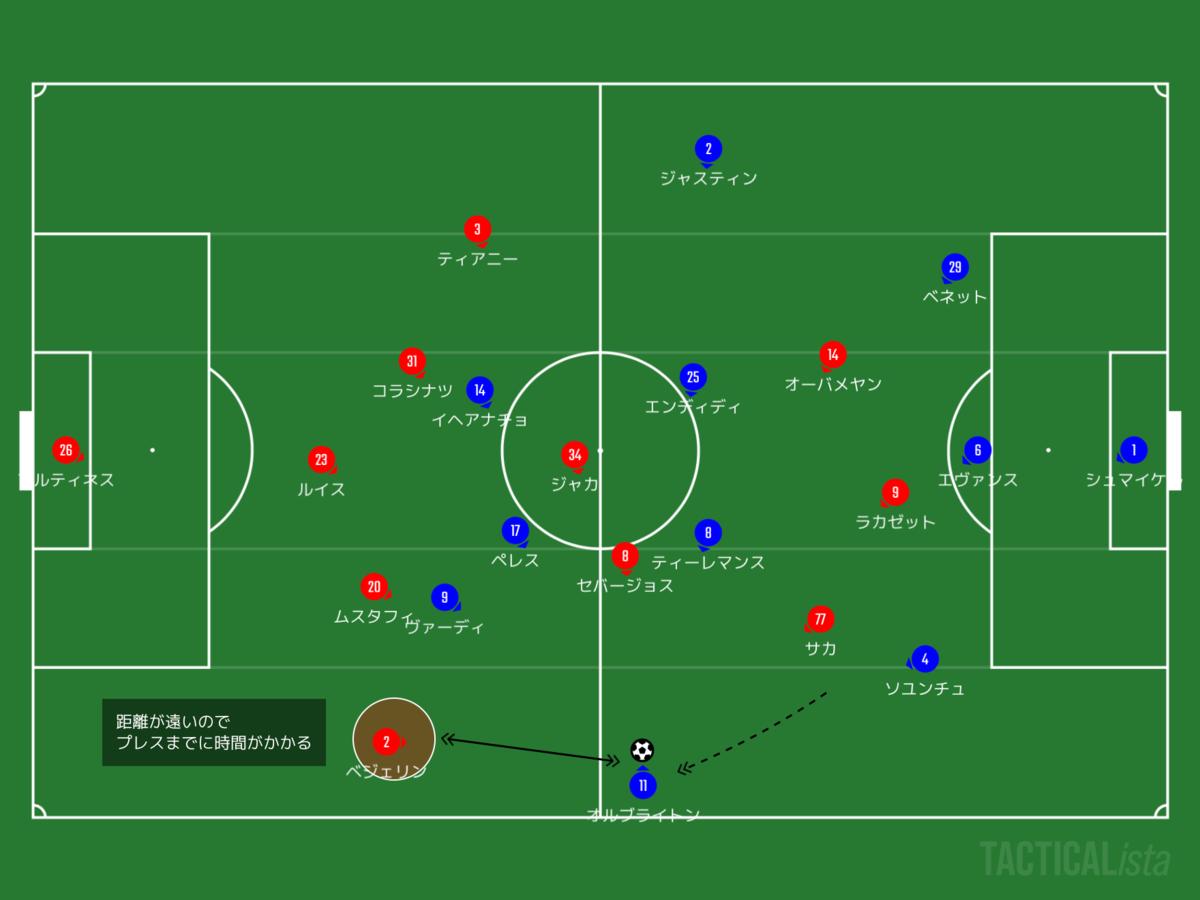 f:id:football-analyst:20200710125734p:plain