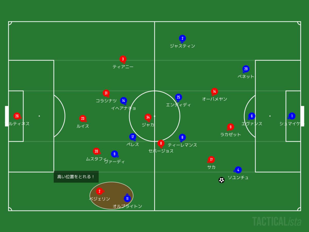 f:id:football-analyst:20200710130705p:plain