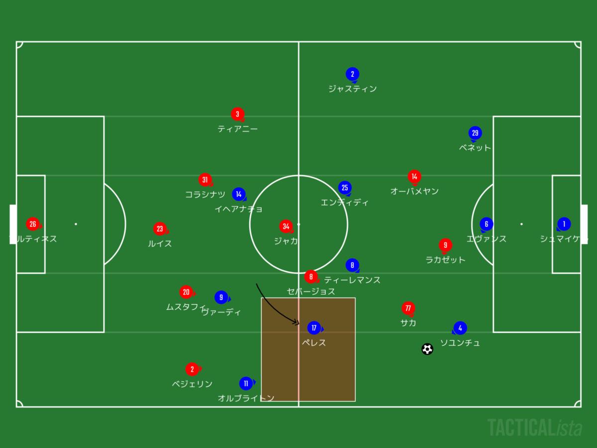 f:id:football-analyst:20200710132845p:plain