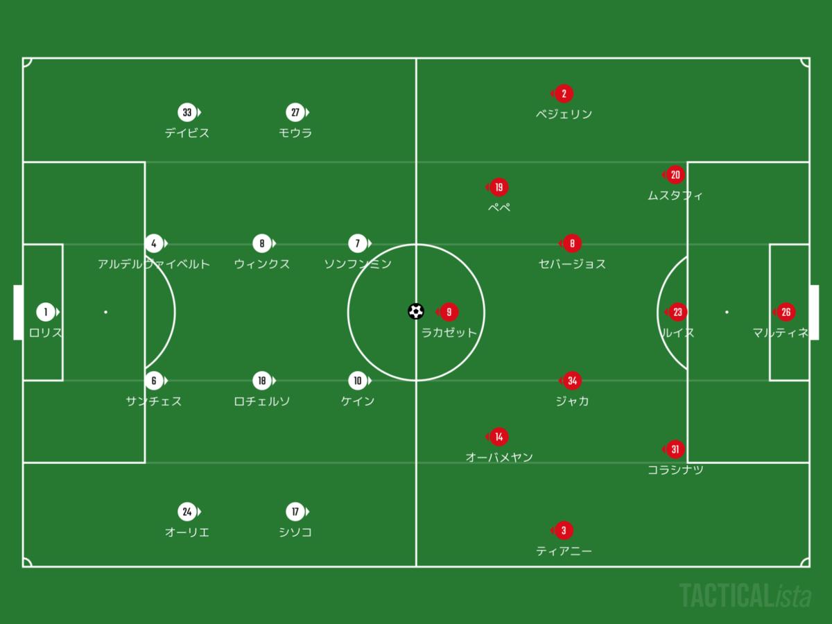 f:id:football-analyst:20200713155600p:plain