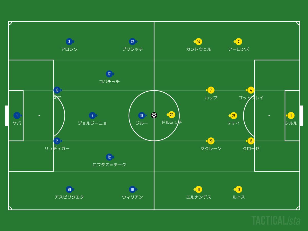 f:id:football-analyst:20200717215136p:plain