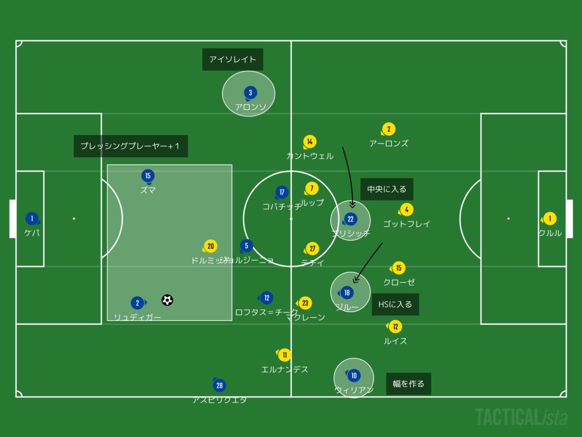 f:id:football-analyst:20200717220353p:plain