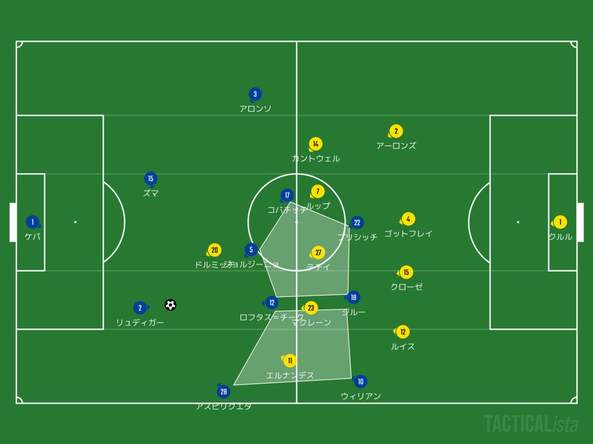 f:id:football-analyst:20200717223233p:plain