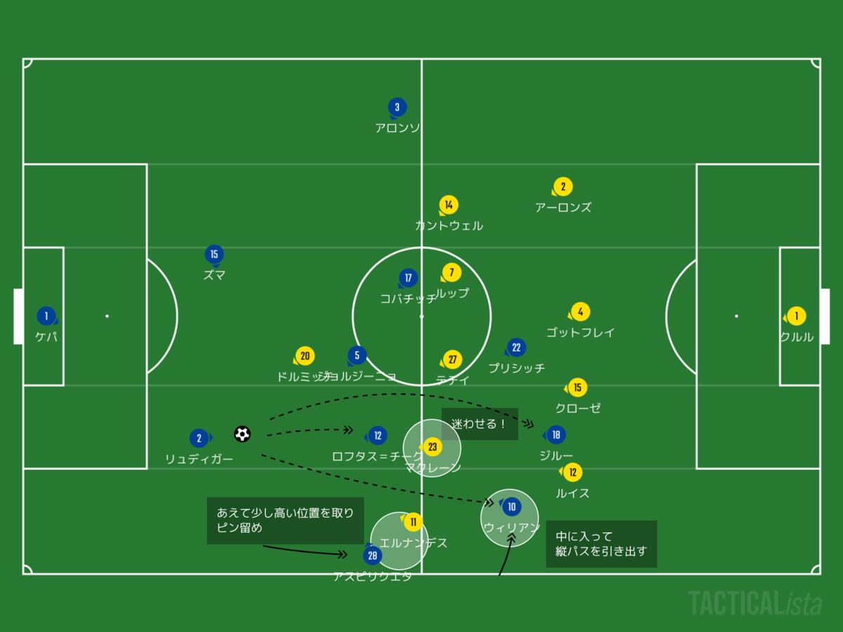 f:id:football-analyst:20200717233943p:plain