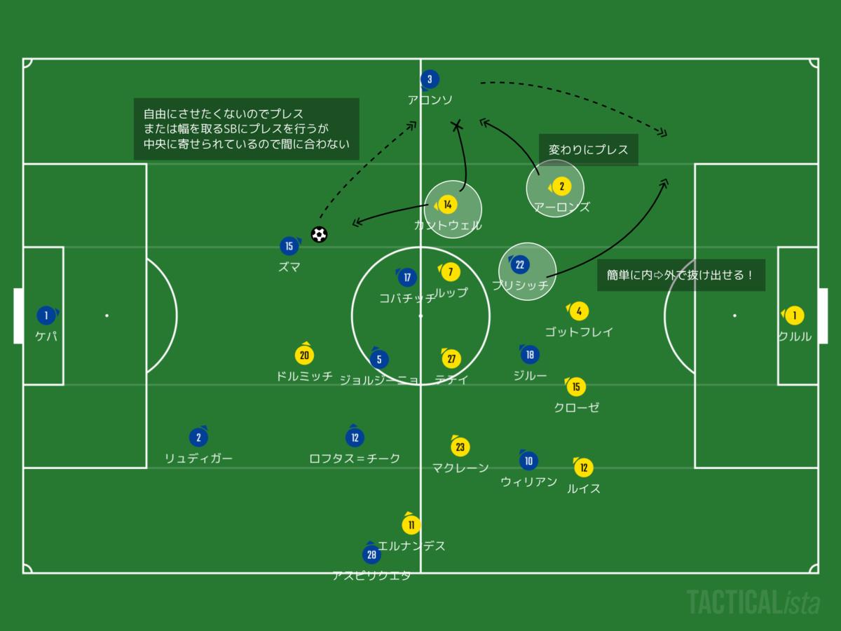 f:id:football-analyst:20200718000018p:plain