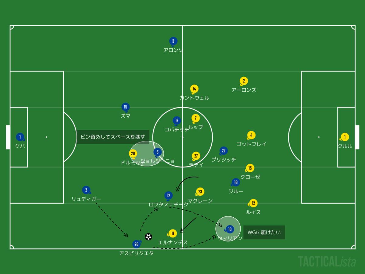 f:id:football-analyst:20200718001436p:plain