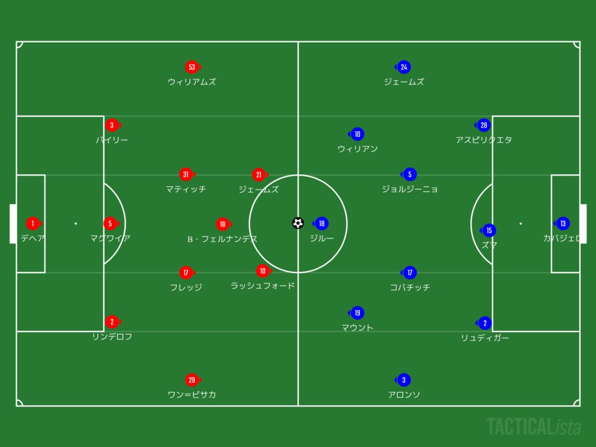 f:id:football-analyst:20200720132412p:plain