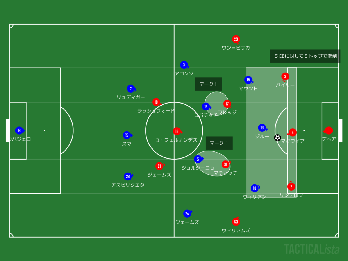 f:id:football-analyst:20200720141910p:plain