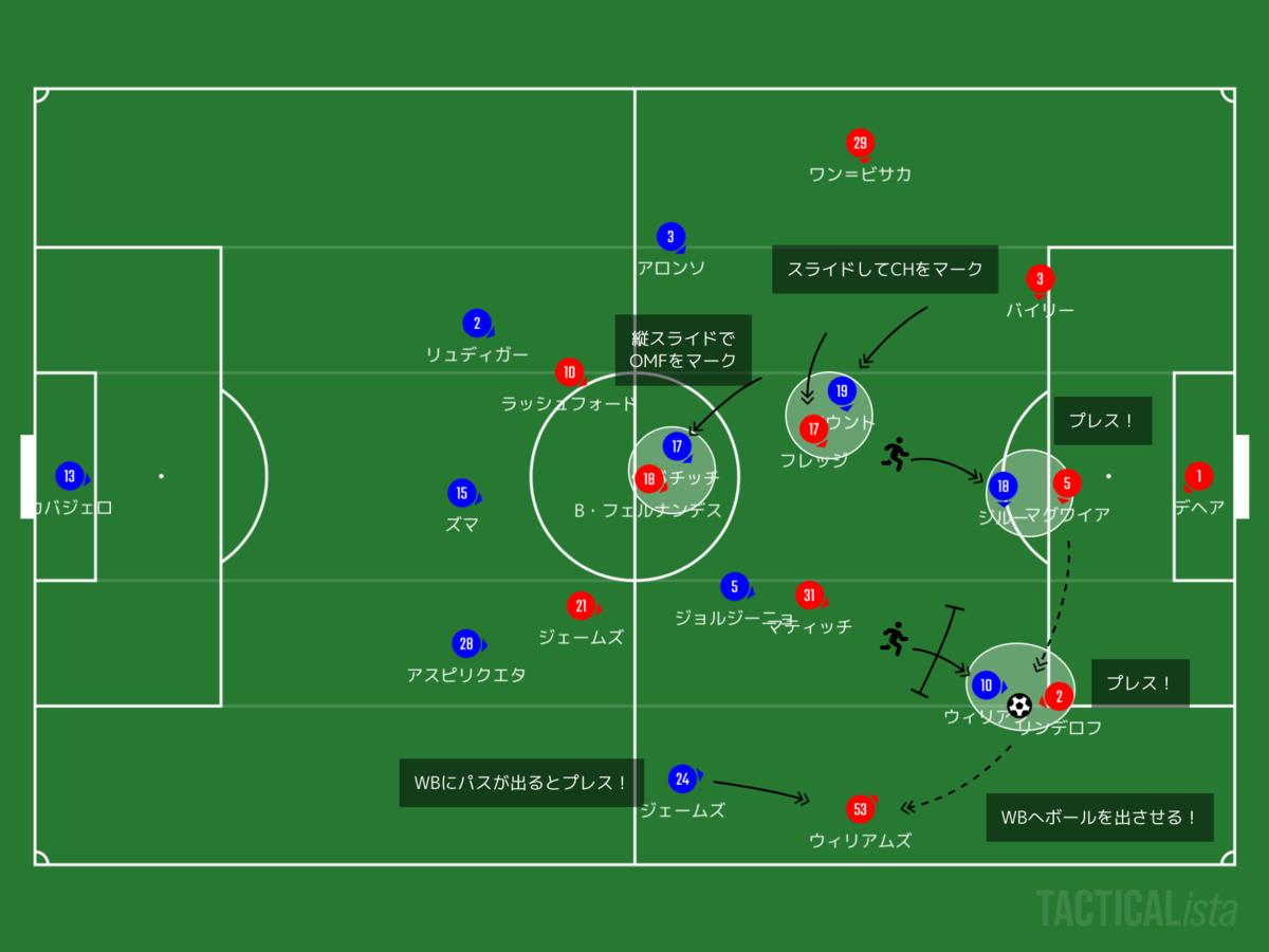 f:id:football-analyst:20200720142857p:plain