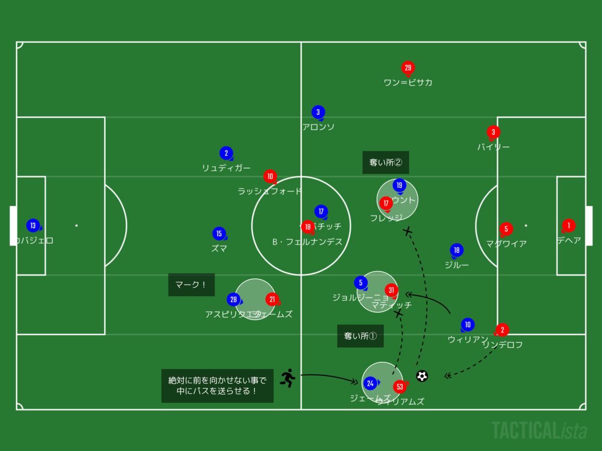 f:id:football-analyst:20200720144702p:plain