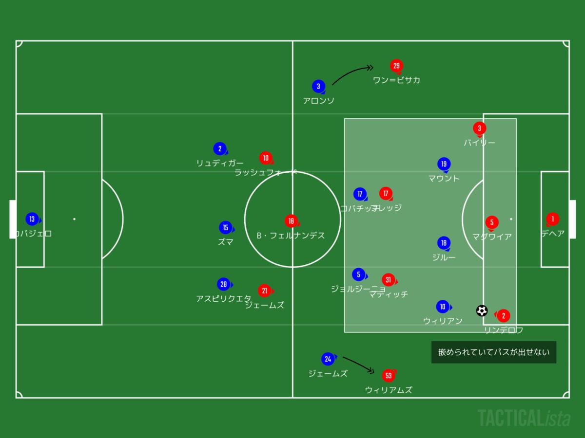 f:id:football-analyst:20200720152149p:plain