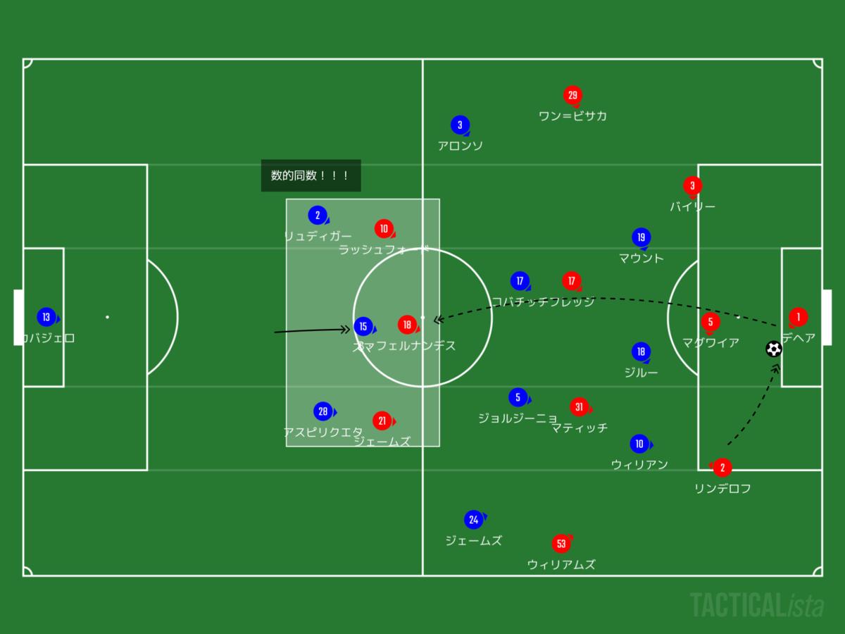 f:id:football-analyst:20200720152622p:plain