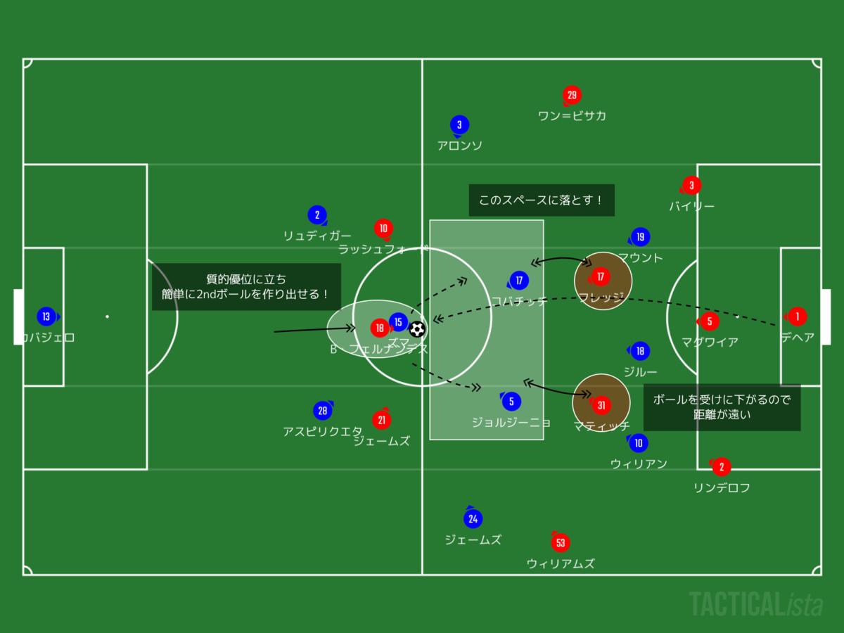 f:id:football-analyst:20200720154353p:plain
