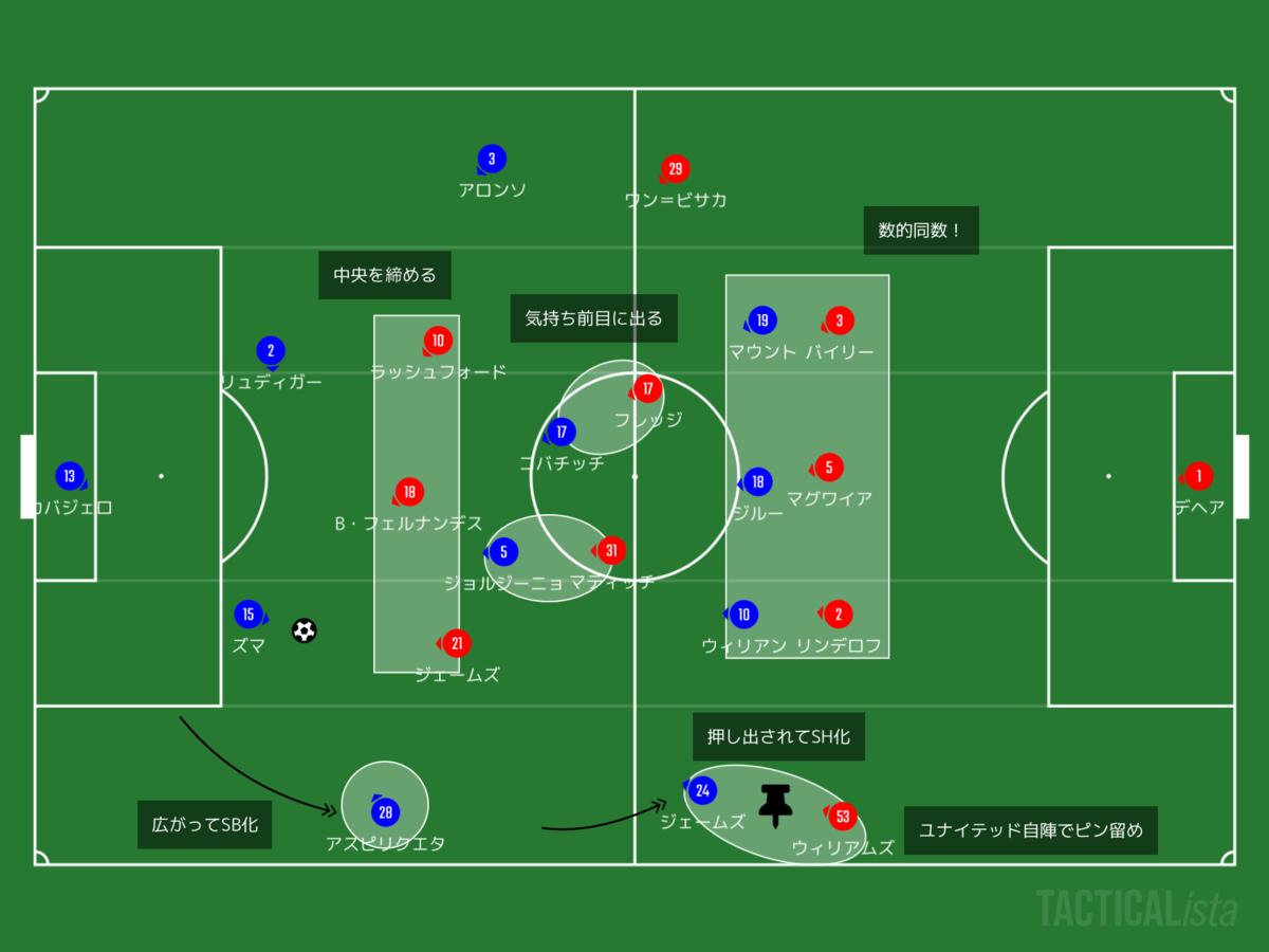 f:id:football-analyst:20200720161738p:plain