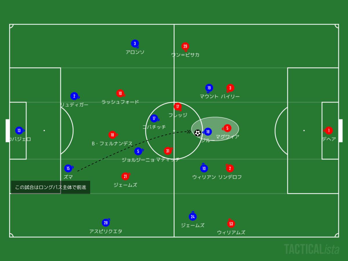 f:id:football-analyst:20200720163401p:plain