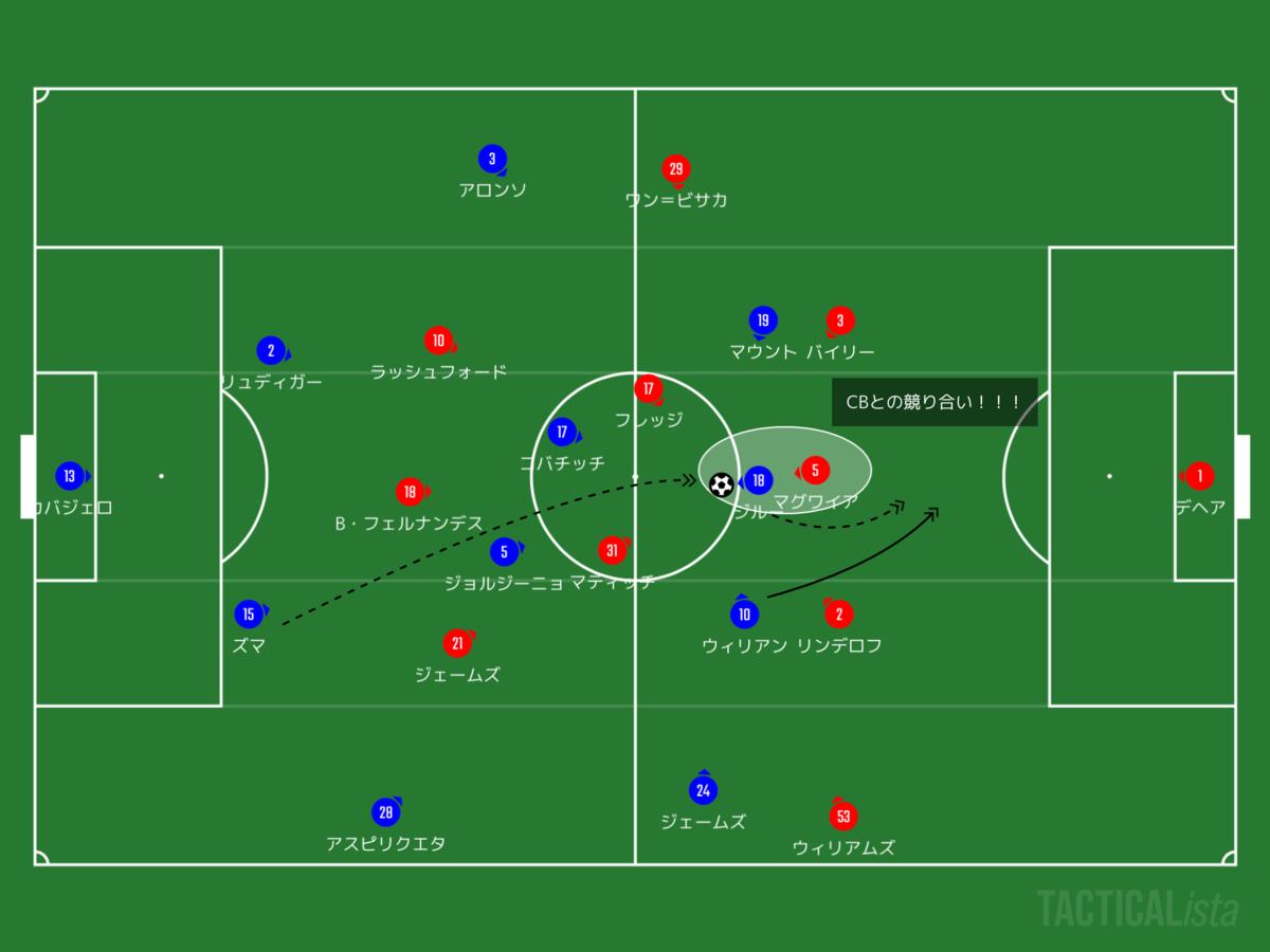 f:id:football-analyst:20200720163804p:plain