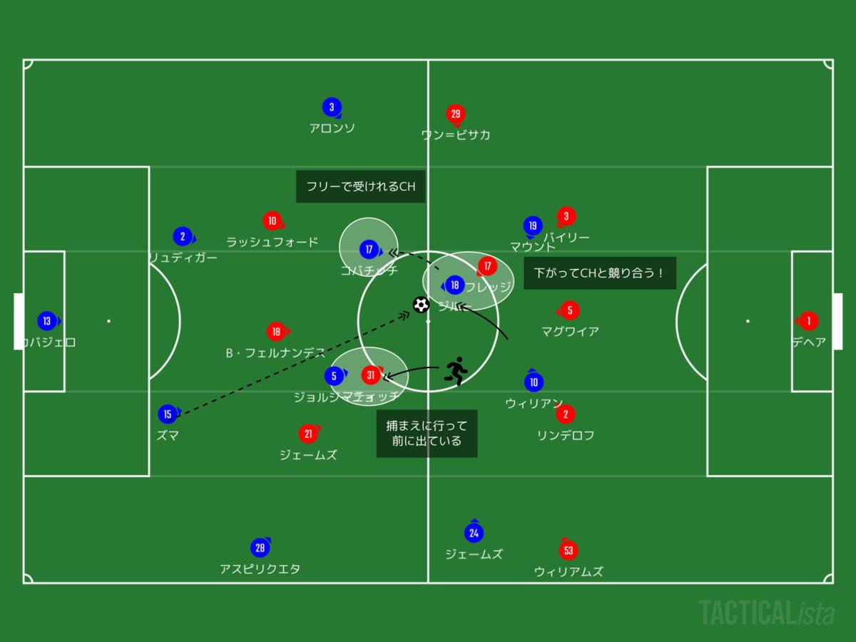 f:id:football-analyst:20200720164204p:plain