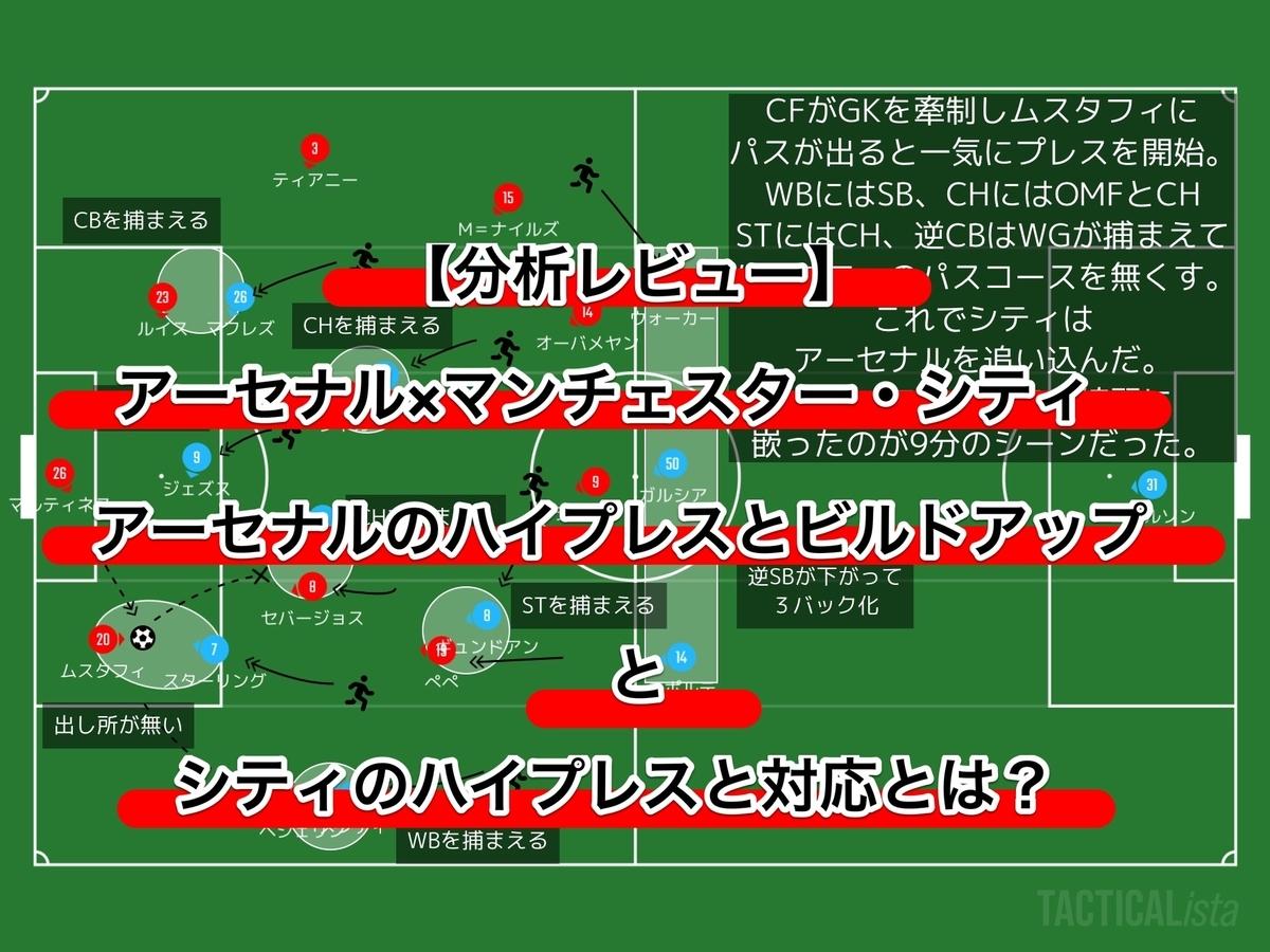 f:id:football-analyst:20200722184106j:plain