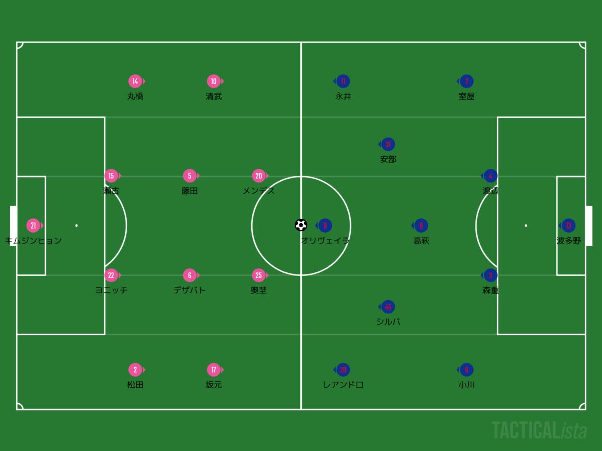 f:id:football-analyst:20200810222604p:plain