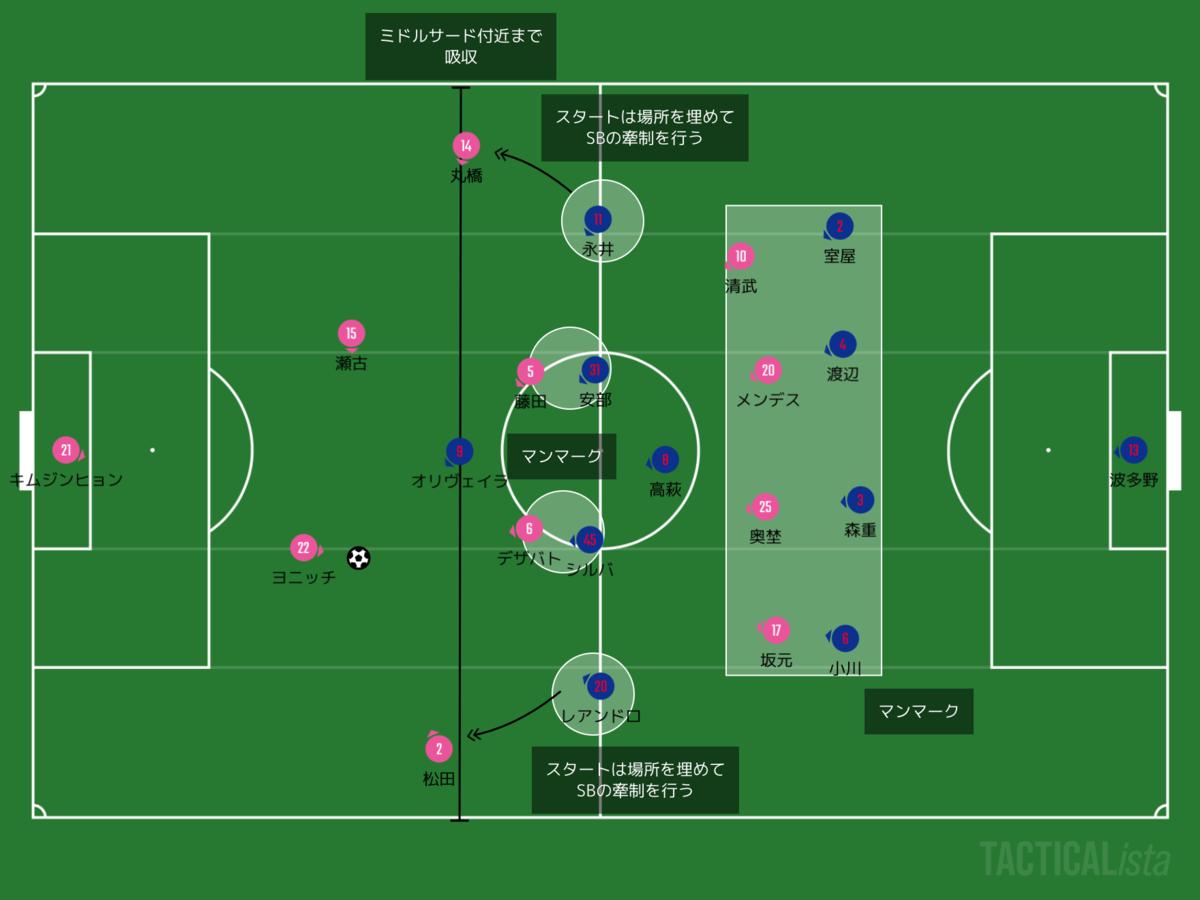 f:id:football-analyst:20200810224456p:plain