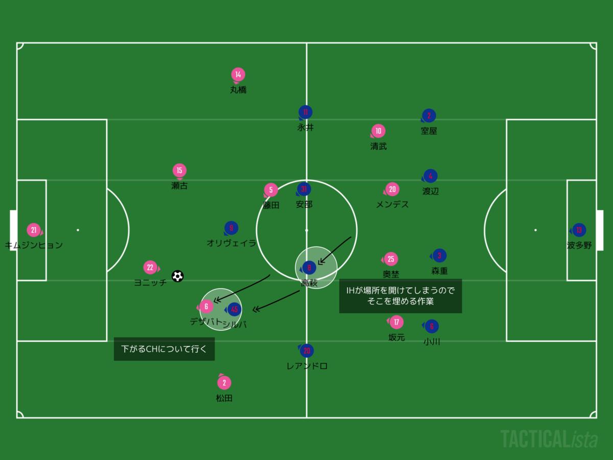 f:id:football-analyst:20200811190301p:plain