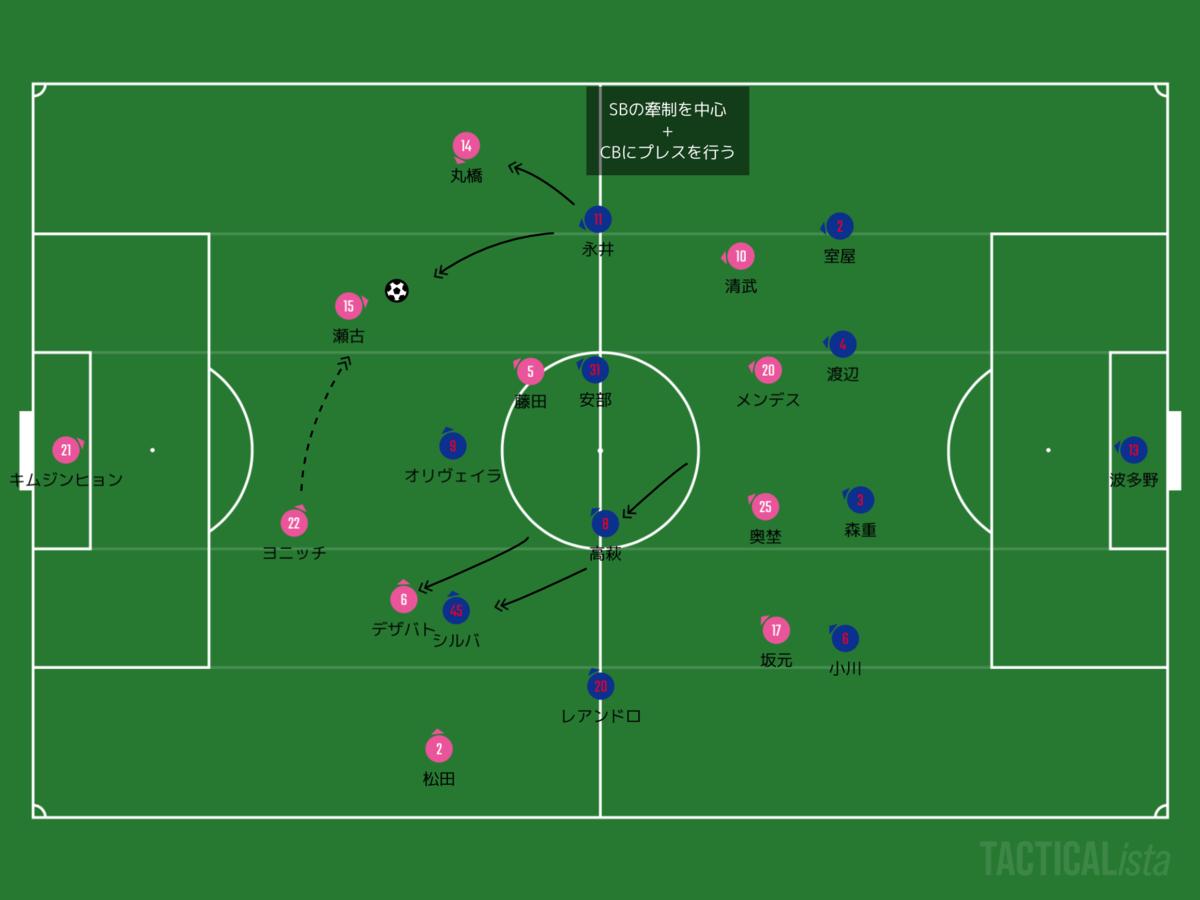 f:id:football-analyst:20200811204244p:plain