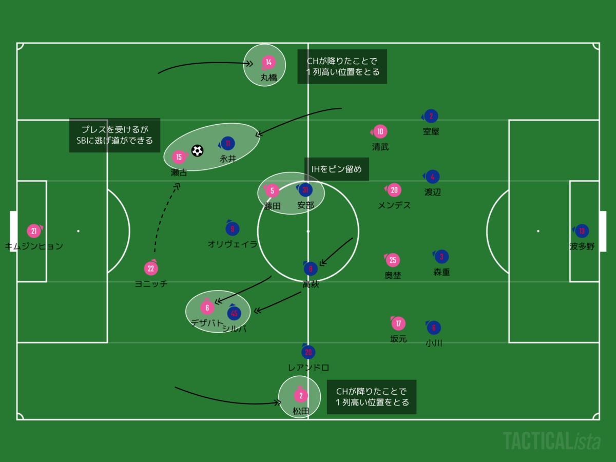 f:id:football-analyst:20200811205639p:plain