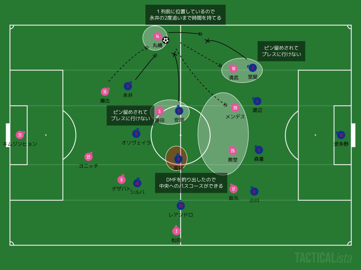 f:id:football-analyst:20200811211303p:plain