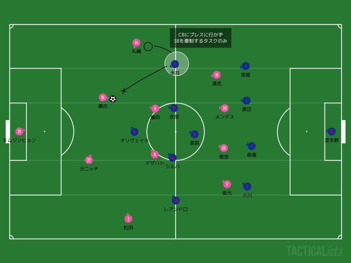 f:id:football-analyst:20200811212647p:plain