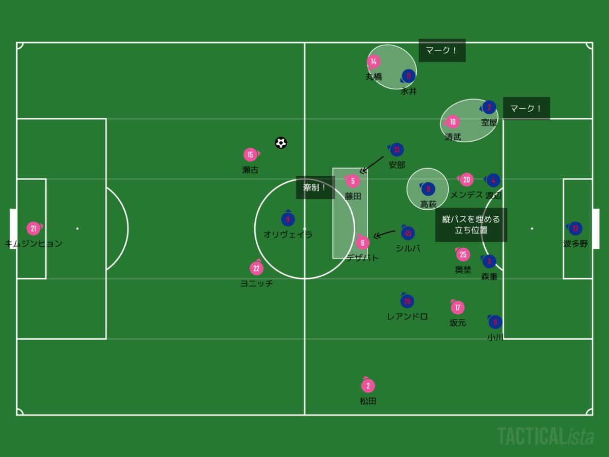 f:id:football-analyst:20200811213026p:plain