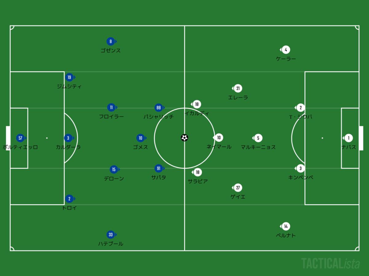 f:id:football-analyst:20200813125506p:plain