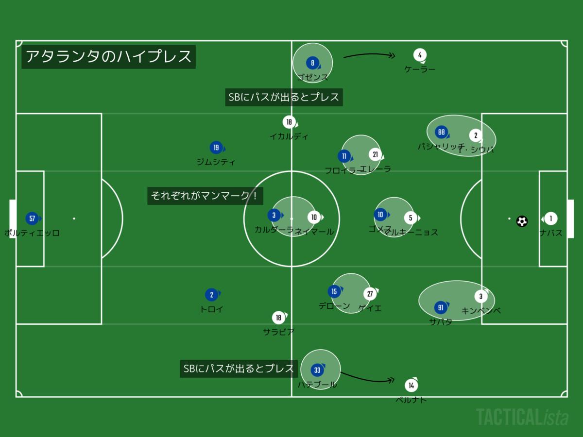 f:id:football-analyst:20200813130426p:plain