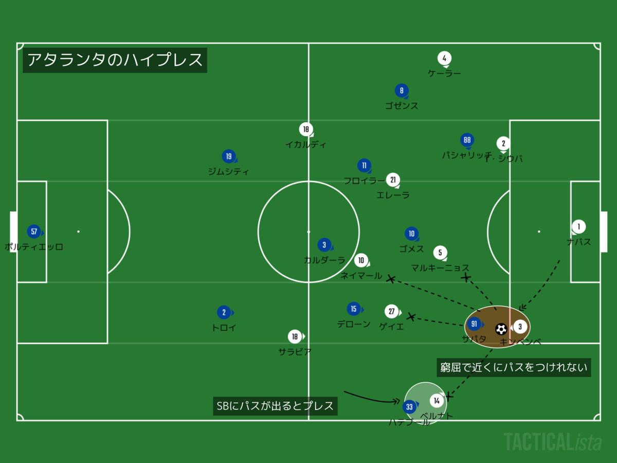 f:id:football-analyst:20200813131707p:plain