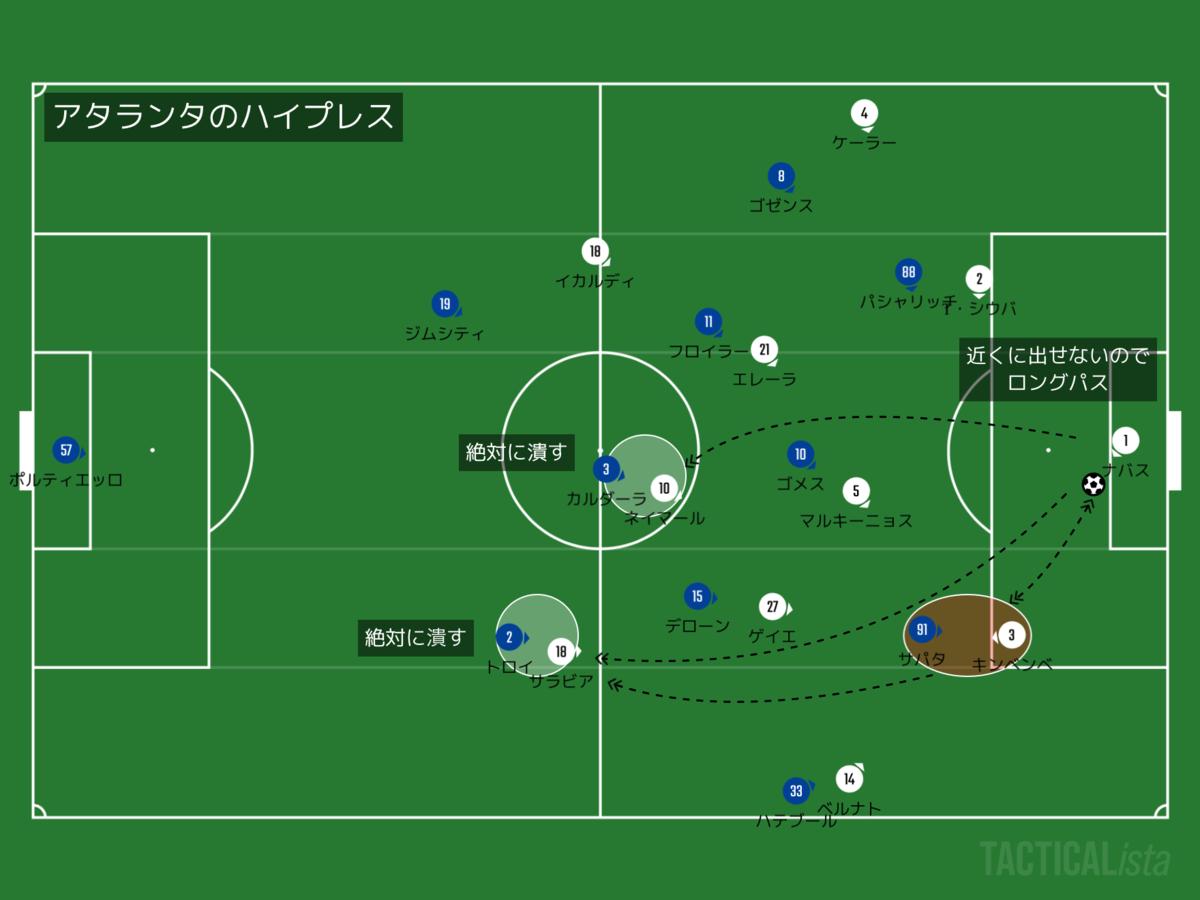 f:id:football-analyst:20200813131928p:plain