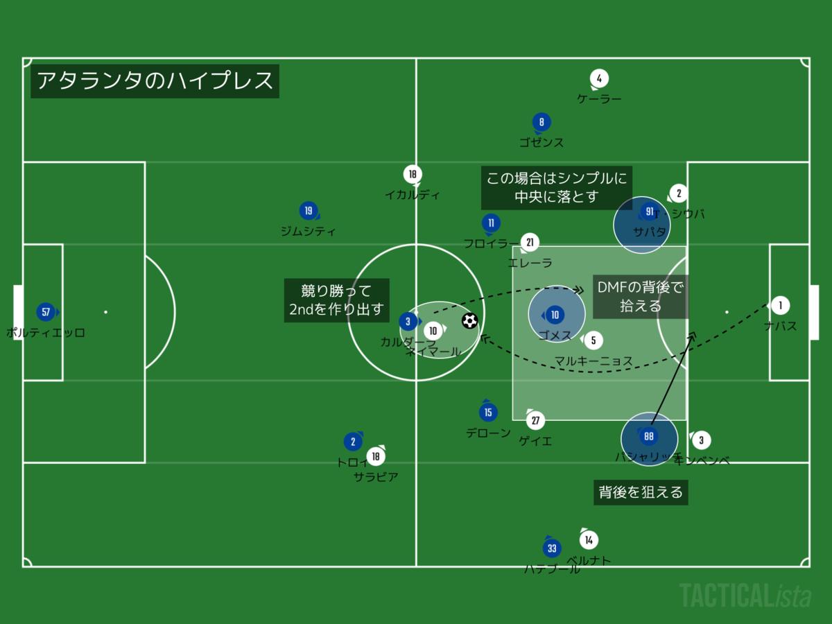 f:id:football-analyst:20200813133551p:plain