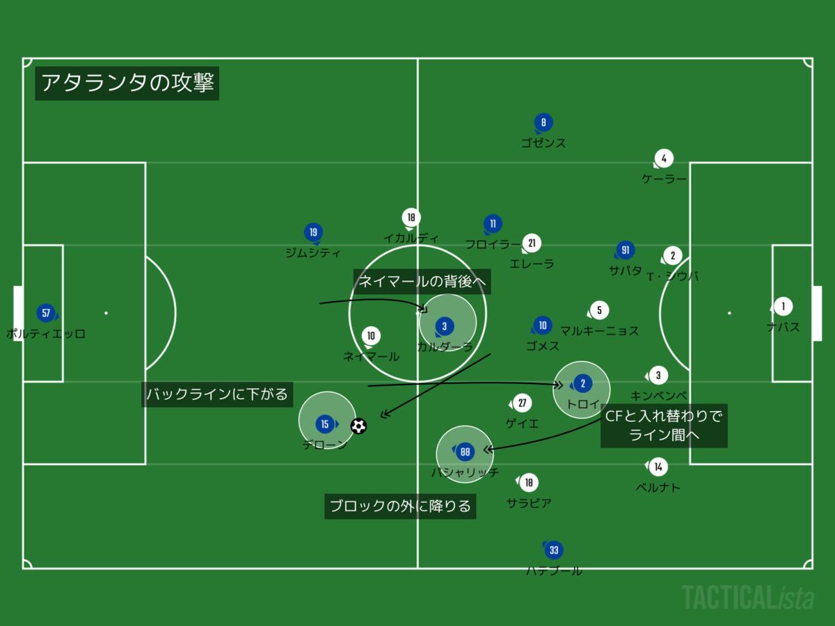 f:id:football-analyst:20200813135445p:plain
