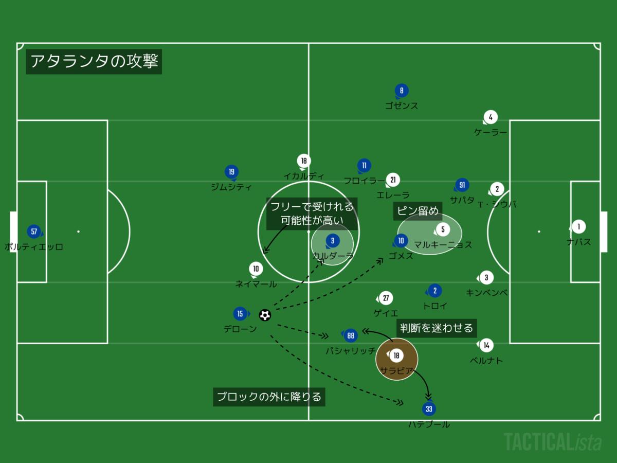 f:id:football-analyst:20200813141411p:plain