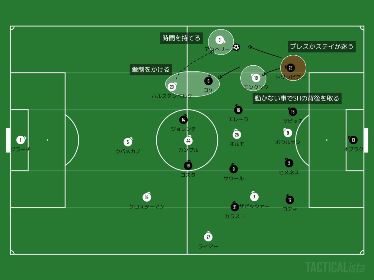 f:id:football-analyst:20200814125416p:plain