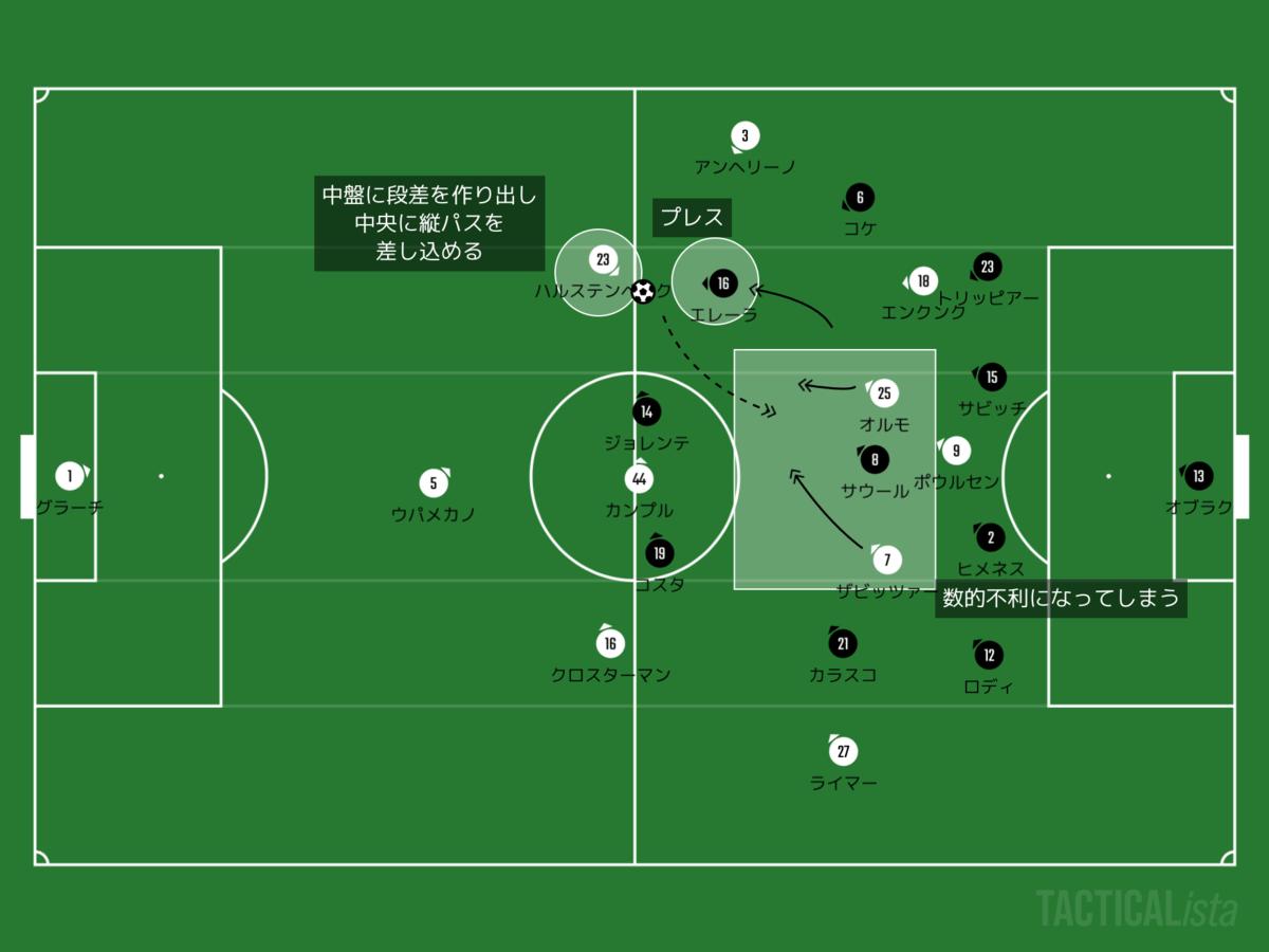 f:id:football-analyst:20200814132357p:plain