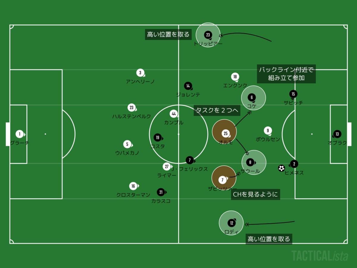 f:id:football-analyst:20200814142934p:plain