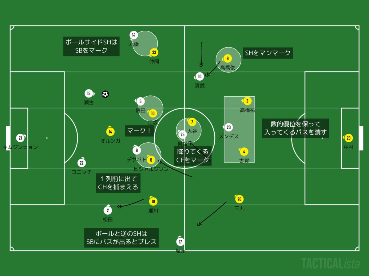 f:id:football-analyst:20200815224204p:plain