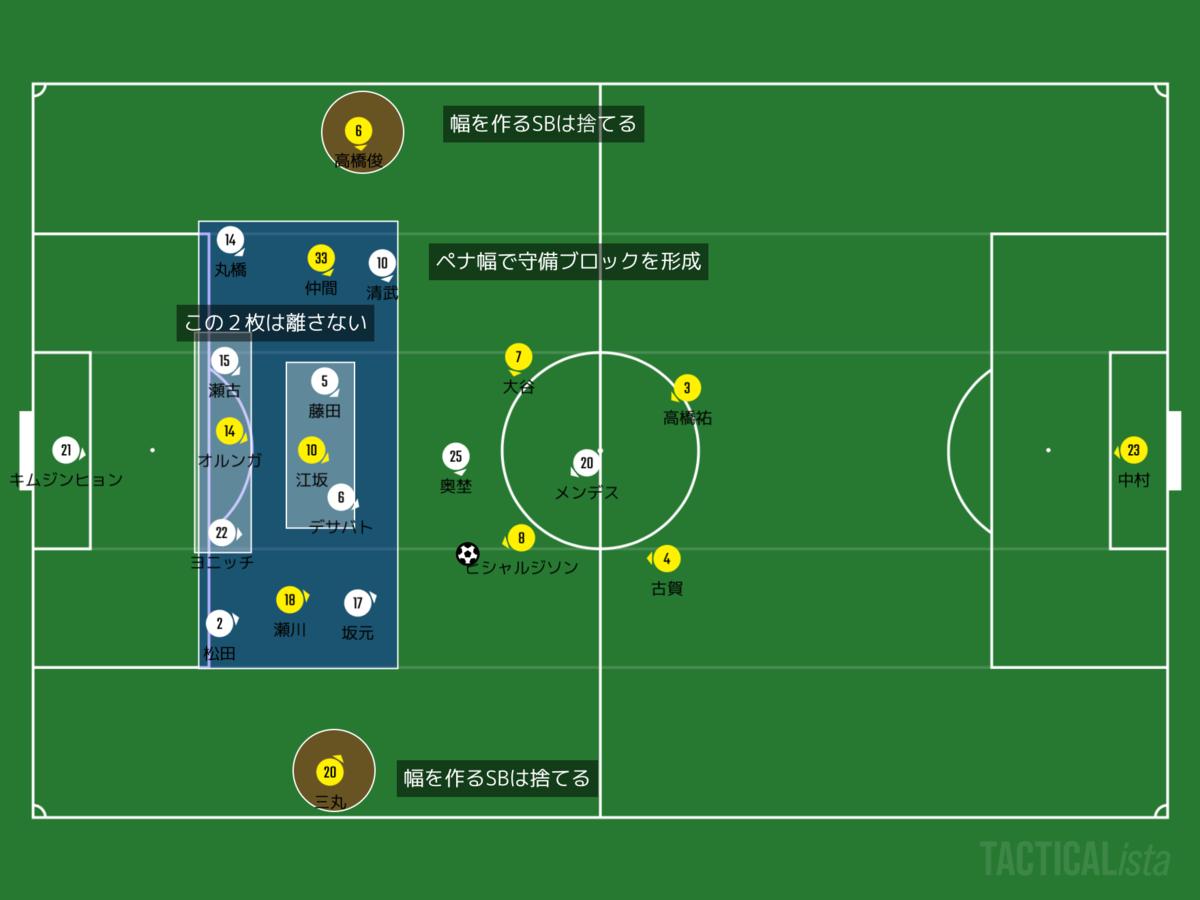f:id:football-analyst:20200816205127p:plain