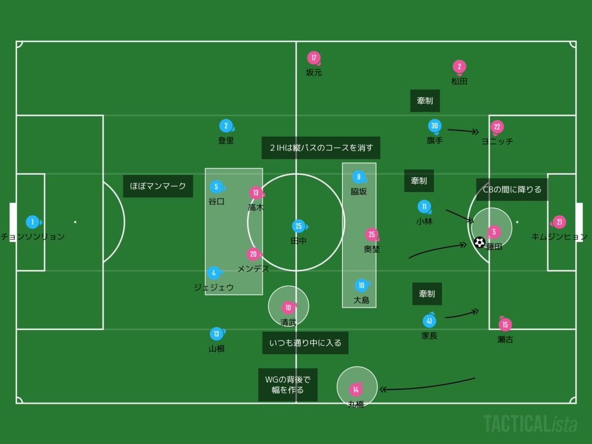 f:id:football-analyst:20200820093133p:plain