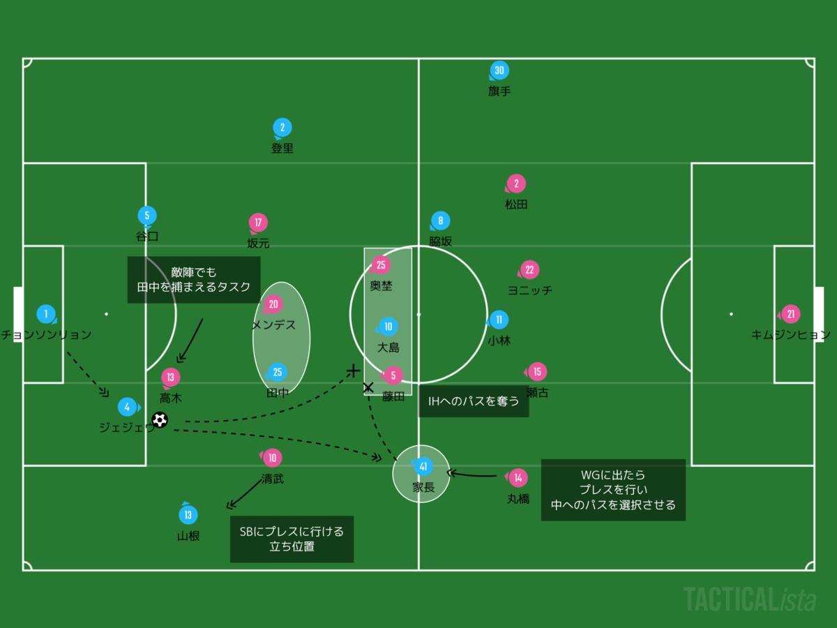 f:id:football-analyst:20200820104428p:plain