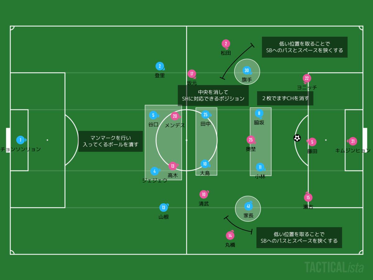 f:id:football-analyst:20200820111445p:plain