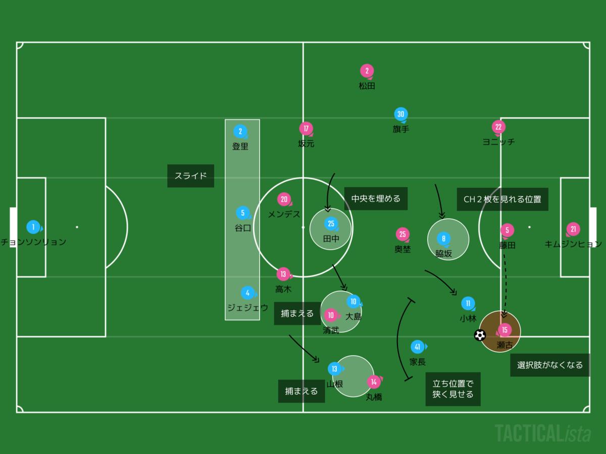 f:id:football-analyst:20200820113443p:plain