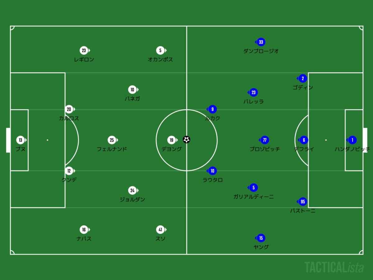 f:id:football-analyst:20200822200933p:plain